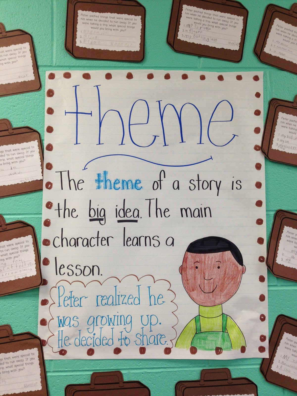Images About Anchor Charts