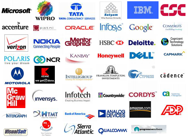 List of IT Software Companies in bangalore 0-9 and A List- Software