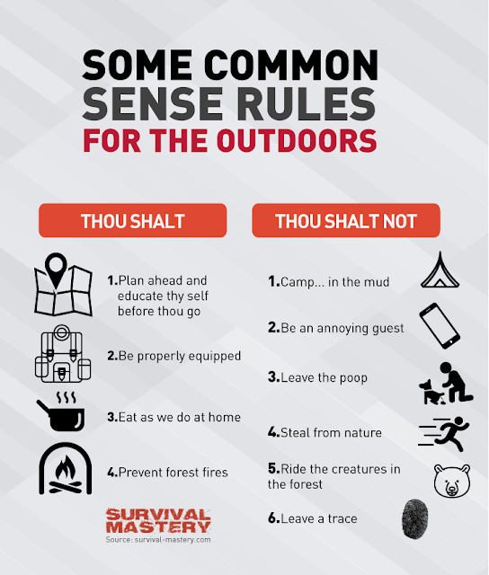 Infographic On Outdoor Common Sense