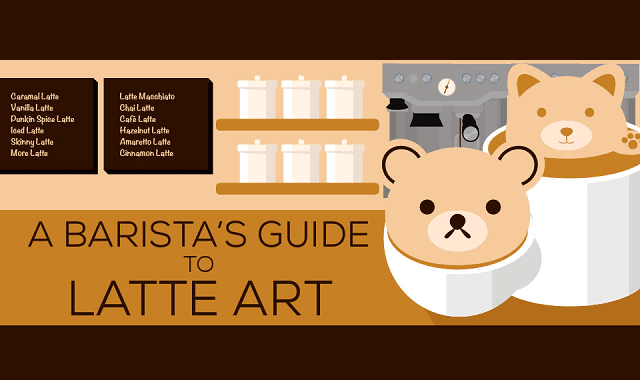 A Barista's Guide to Latte Art