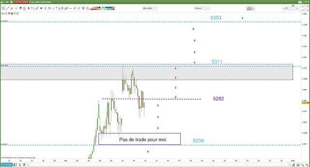 Plan de trade [11/04/18] bilan 1 CAC40