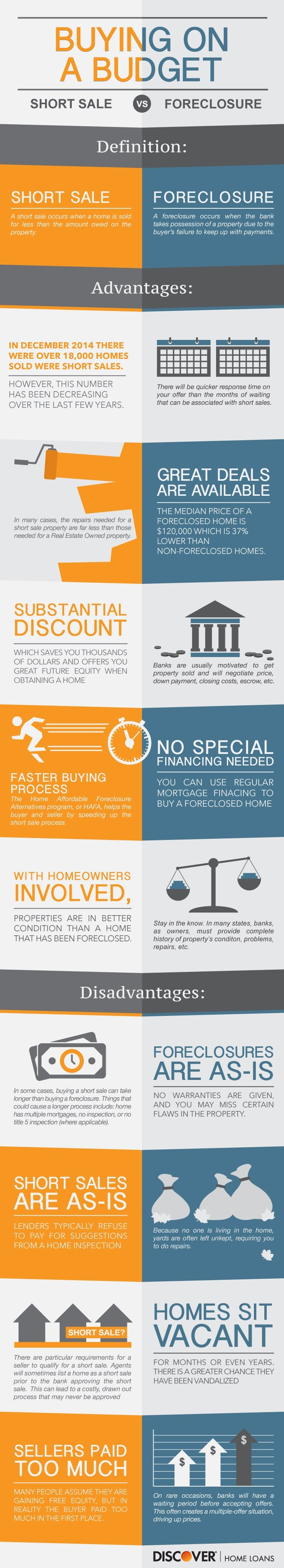 Buying on a Budget: Short Sale vs Foreclosure #infographic