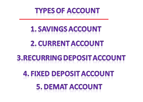 savings accounts in india