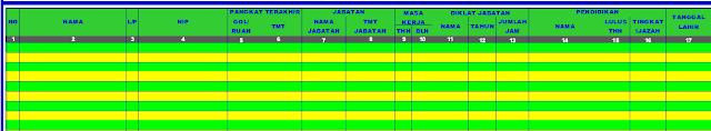 gambar format DUK PNS