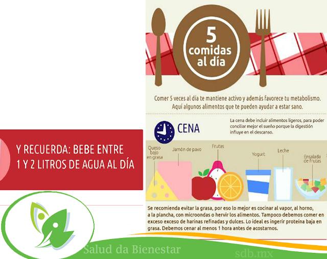 Dr. Christian Cornejo: 15 TIPS PARA BAJAR DE PESO