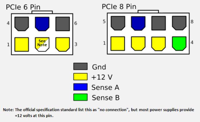6 pin 8 pin