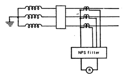 Abnormal Running Condition for Generator ~ your electrical