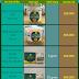 Bảng giá bán các sản phẩm đông trùng hạ thảo