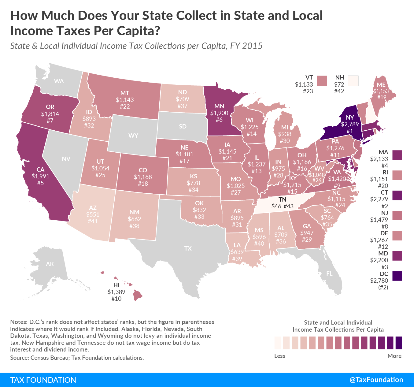 The Free State Foundation: Maryland Should Lower Tax Rates