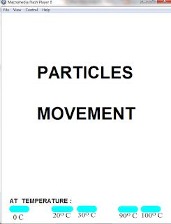 pergerakan partikel zat