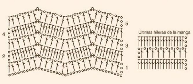 esquema puntada zig zag ganchillo