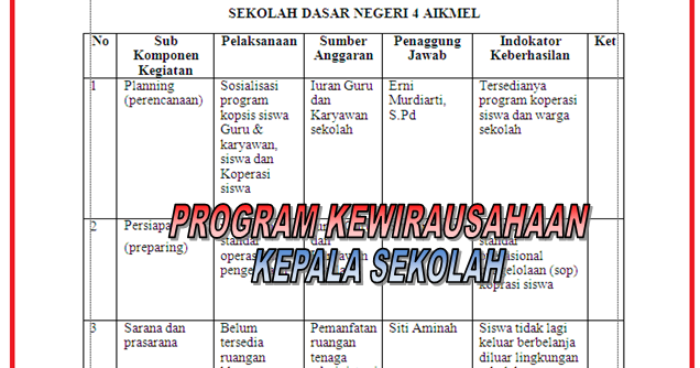 Program Kewirausahaan Sekolah