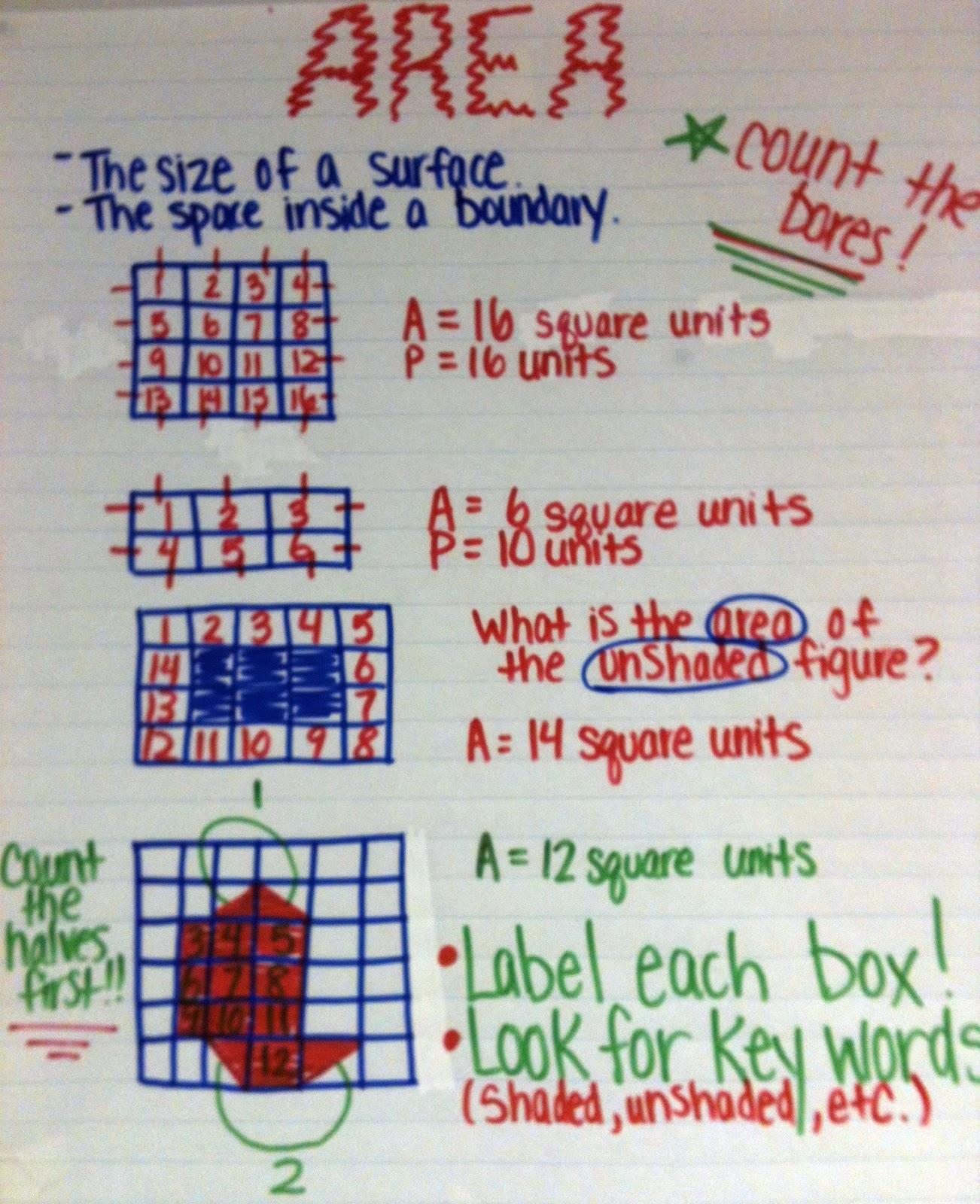 Third Grade Q4 Standards
