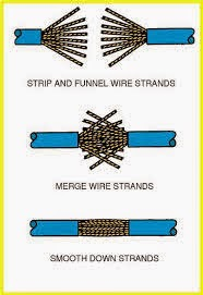KINDS OF SPLICES AND JOINTS: SPLICES AND JOINTS on