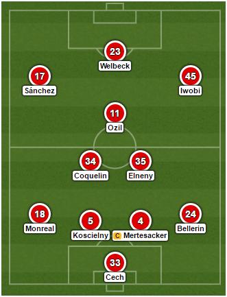 Image Result For Vivo Manchester United