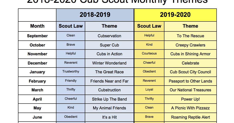 Akela S Council Cub Scout Leader Training Cub Scout