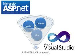 ASPX View Engine  vs Razor View Engine