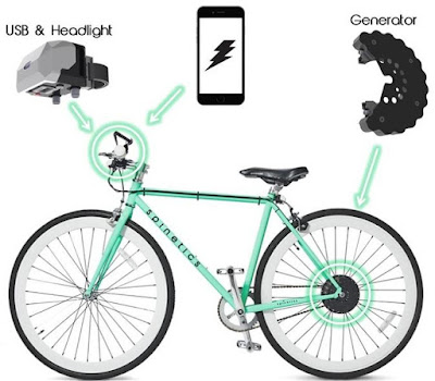 Cool Biking Gadgets For The Avid Cyclist (15) 9