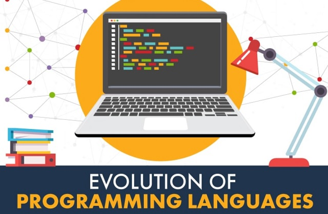 Evolution of Computer Language
