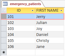 Emergency patients table