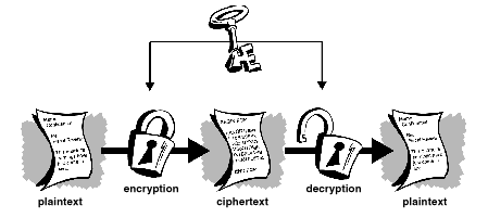 TECH KNOW STUDY: Encrypt and decrypt {substitution cipher}
