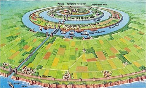 Ancient circular cities - Circular City - The Future Is Now