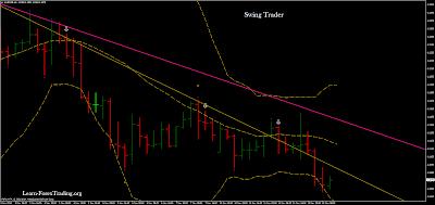 Swing Trader