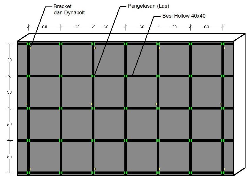 Cara Menghitung Kebutuhan Rangka Plafon Cara Mudah