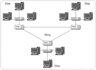 Computer network,computer hardware and networking,networking basics,introduction to computer networks,computer networks basics,computer network systems,computer and network,new topology in computer networking,introduction to networking,network technology,computer network security,what is computer network,the computer network is,network hardware in computer networks,network services,about networking,computer network notes,network hardware,PC network,computer communication and networks,networking tutorial,what is network,computer network services,computer network tutorial,application of computer network,network software in computer networks,computer network and internet,learn computer networking,computer network definition,network definition,computer networking classes,define network,