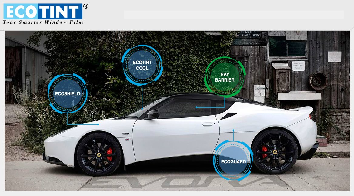 Cars: Ecotint Your Smarter Window Film