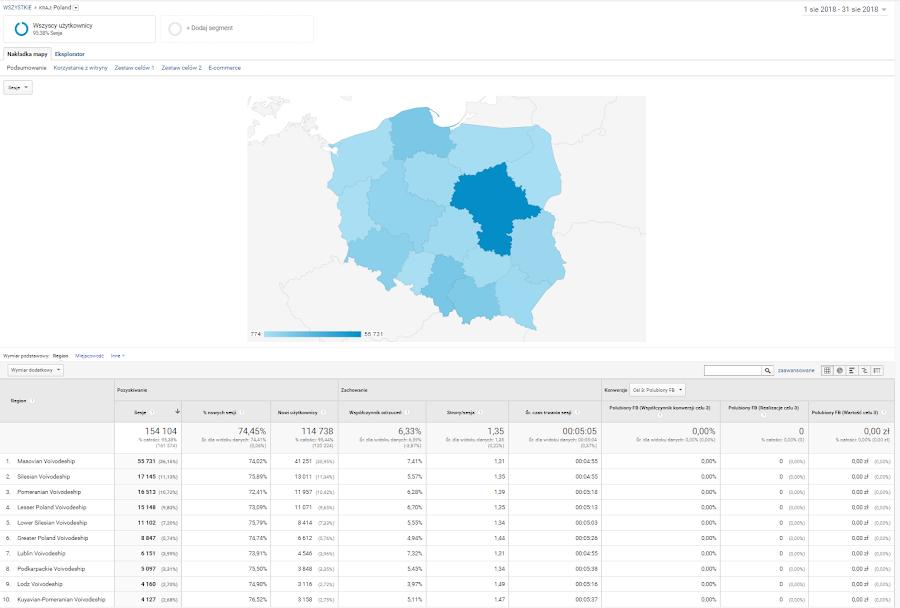 Blog Ruszaj w Drogę - sierpień 2018. Dane demograficzne - lokalizacja.