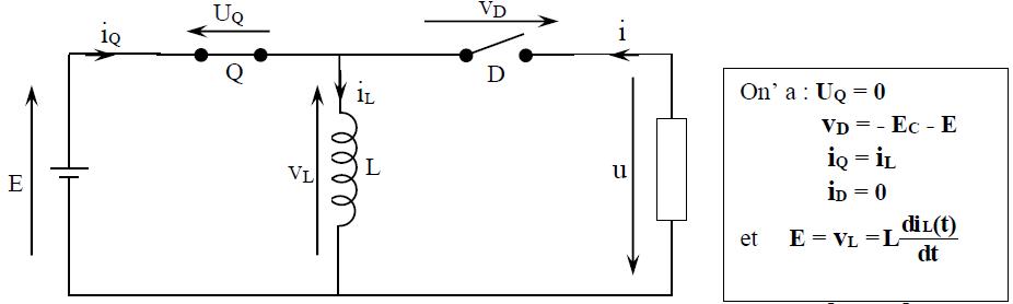 Schéma équivalent d'un Hacheur à accumulation pour t ∈[ 0, αT]