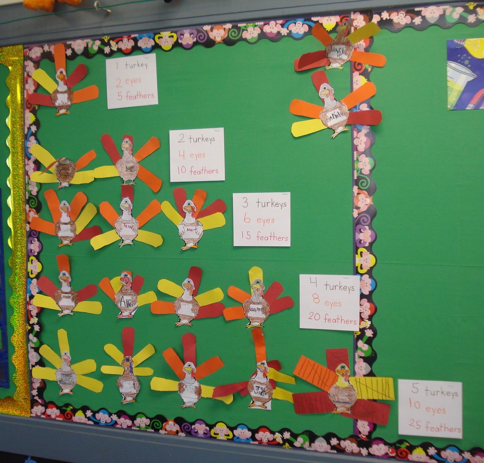 Ms Gilbert S Crew Turkey Growing Patterns