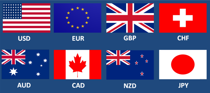 Pasangan Mata Uang Teratas Untuk Perdagangan Forex - Forex Indonesia