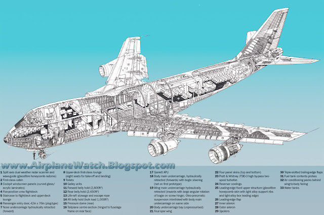 Boeing 747-100 Cutaway Poster X-Ray Cross Section