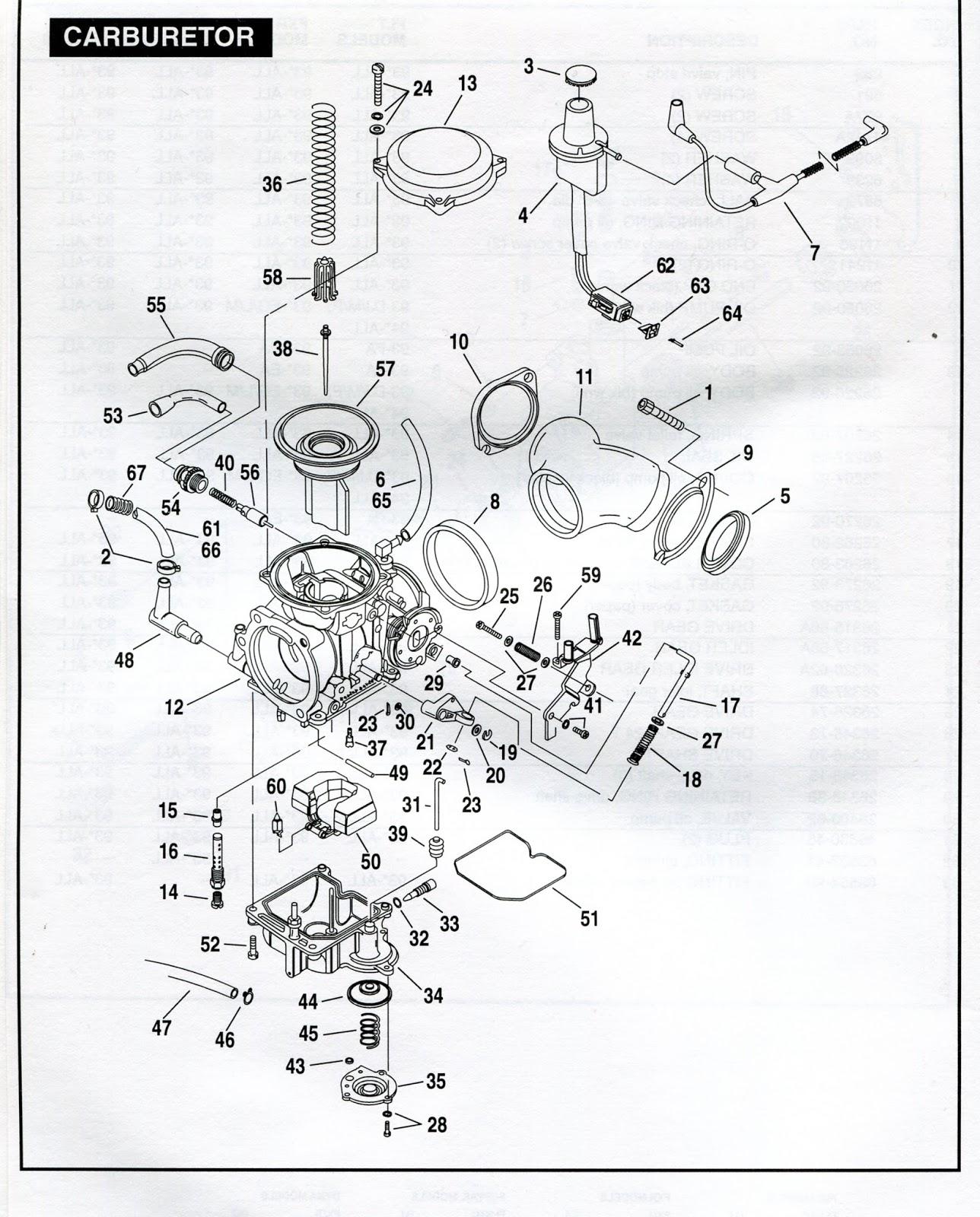 Cv Carb Diagram - Today Diagram Database