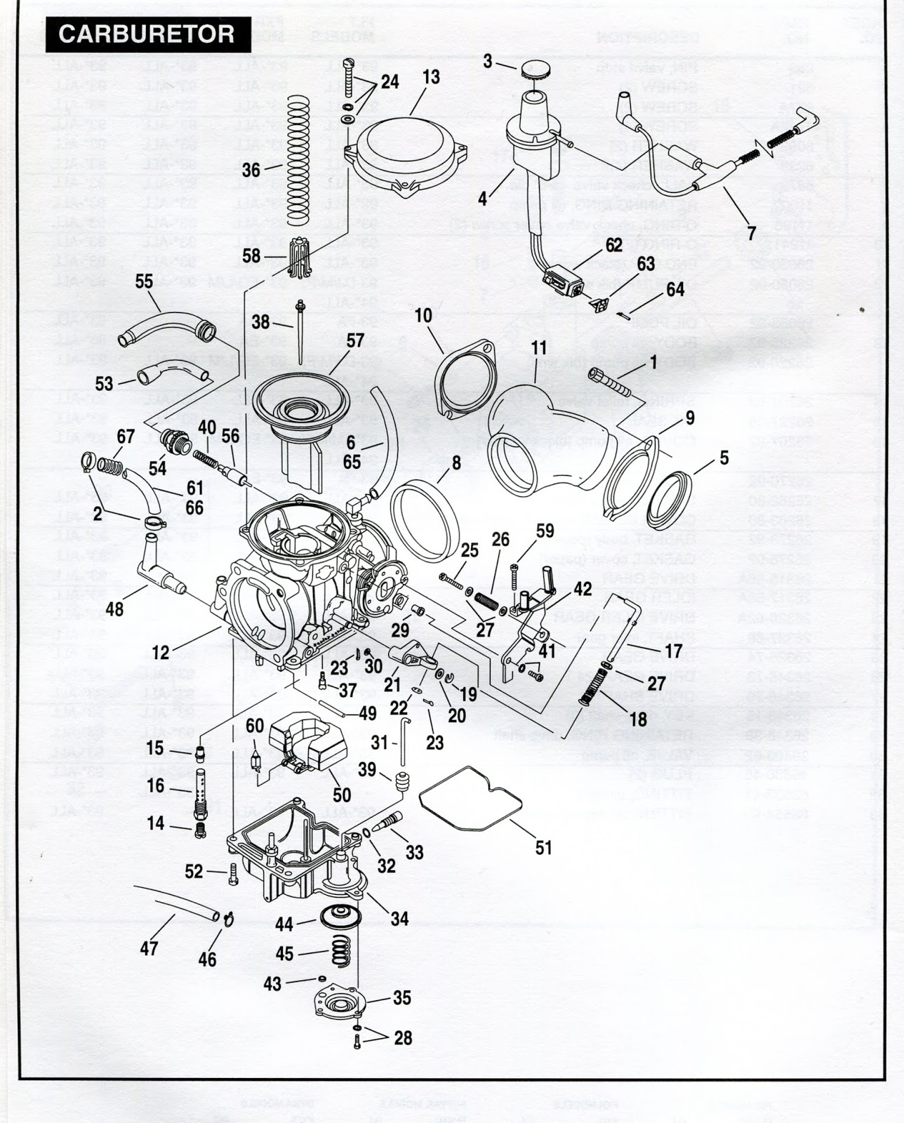 Harley Golf Cart Carburetor Diagram On Harley Davidson Golf Cart