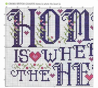 Casa dolce casa schema punto croce