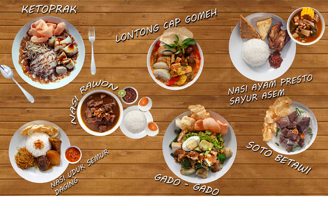Daftar Harga Menu Kafe Betawi Terbaru 2018