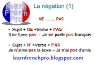 شرح النفى فى اللغة الفرنسية Le Négation en francais