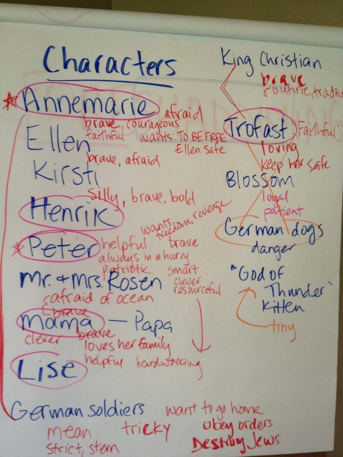 Star Worksheet Vocabulary