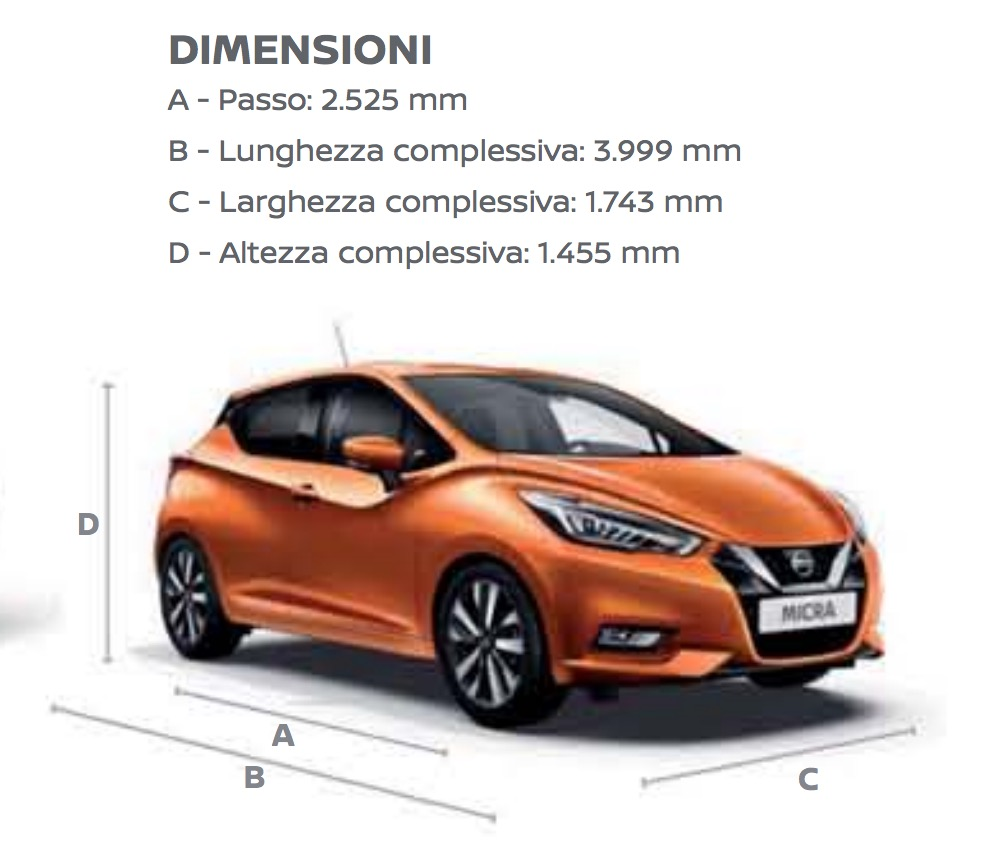 dimensioni nissan micra 2017 misure peso bagagliaio e serbatoio dmotori it. Black Bedroom Furniture Sets. Home Design Ideas