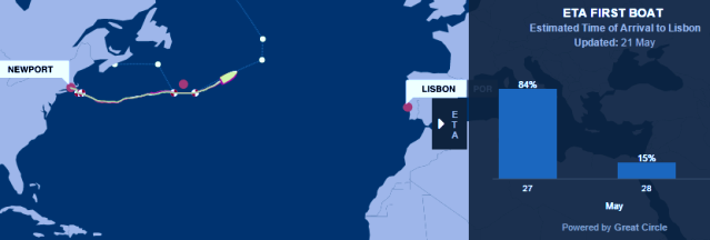graphic - Volvo Ocean Race Leg 7 - Newport to Lisbon -  Positions at: 22 May 15:43 UTC