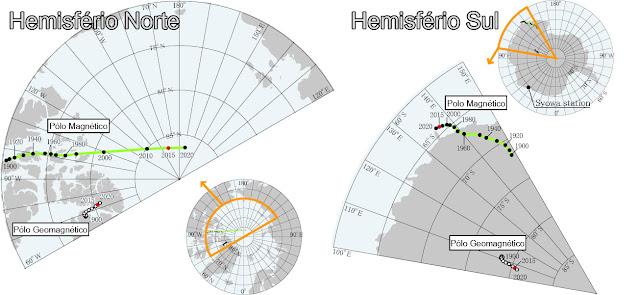 Localização do polo magnético e do polo geomagnético - mudança ao longo dos anos