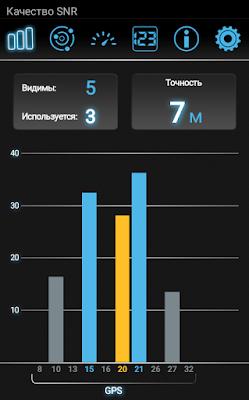 Программа inViu GPS-details. Используется 3 спутника из 5-ти видимых.