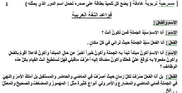 مسرحية رائعة حول قواعد اللغة العربية للمستوى الثالث ابتدائي