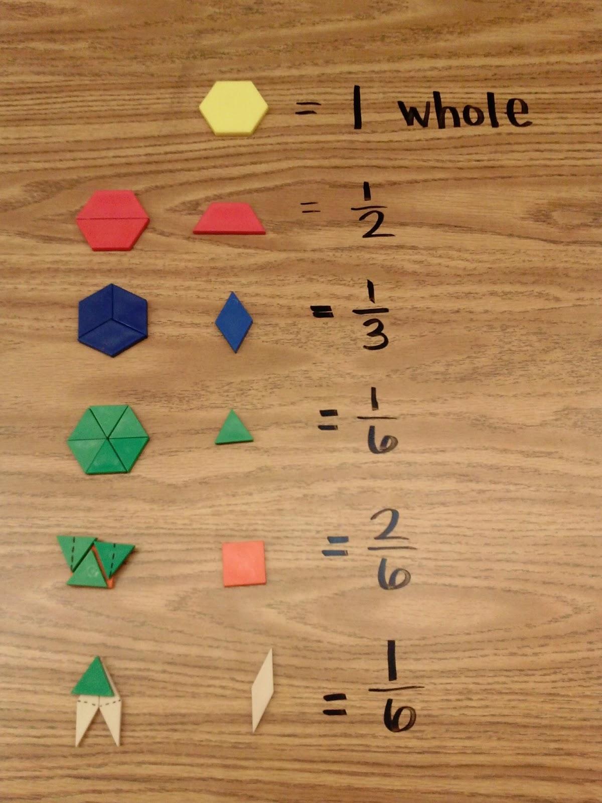 Idea Gal Pattern Blocks Finding Fractions