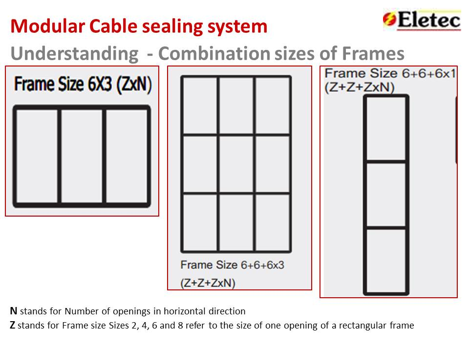 Modular Cable Sealing System