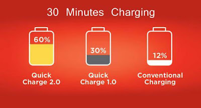 prevent fast charging overheating