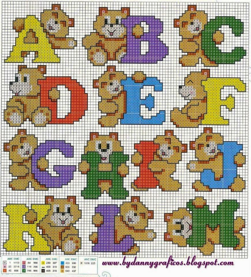 Punto croce per i bambini la mia passione alfabeti a for Alfabeti a punto croce per bambini